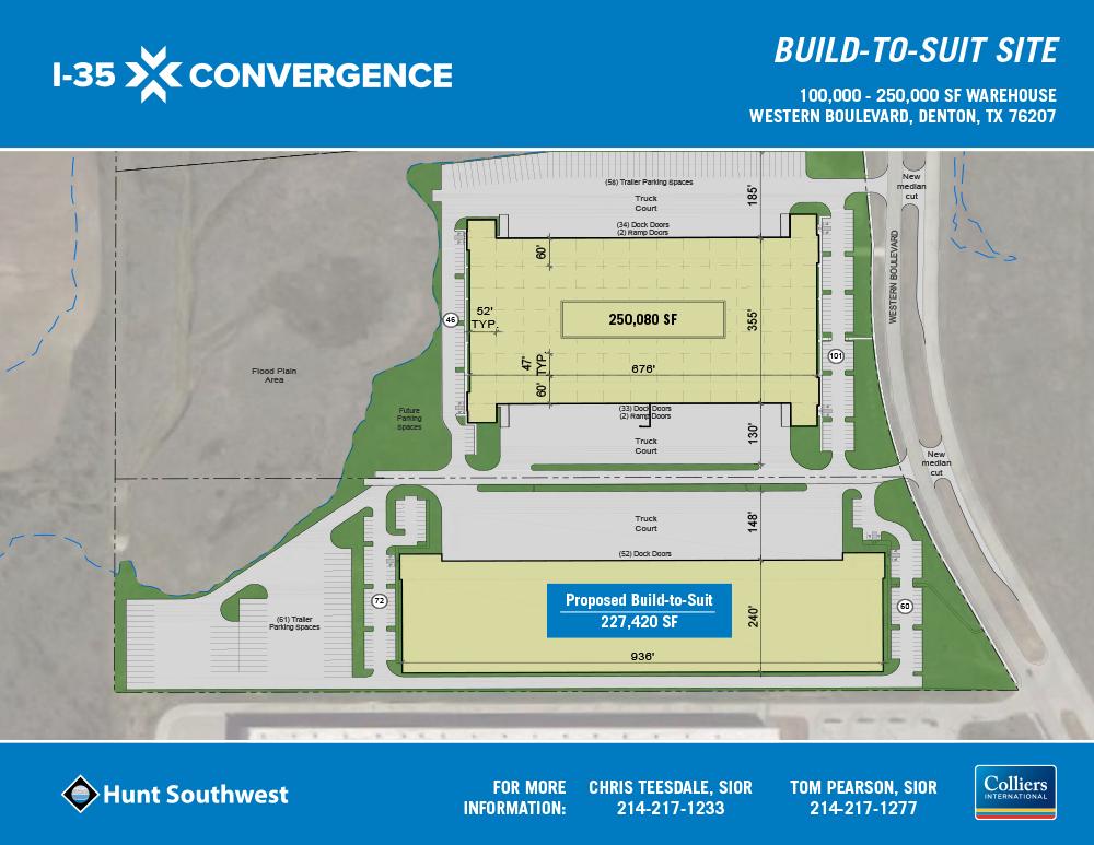 I-35 Convergence @ Denton | Western Boulevard in Denton, TX - 100,000 - 250,000 SF BUILD-TO-SUIT